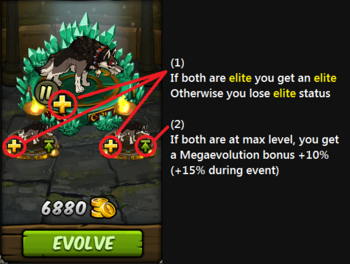 Эволюция-3