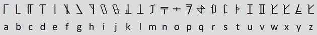 Dethek alphabet