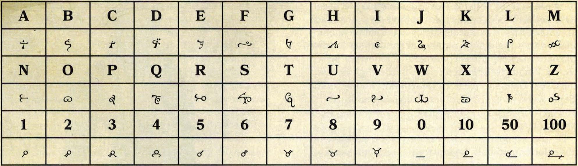 Faerun Calendar.Espruar Forgotten Realms Wiki Fandom Powered By Wikia