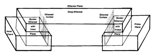 EtherealPlane-1e