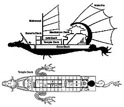Spelljammer-dragonship