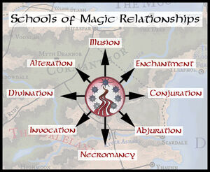 Second Edition Schools of Magic Relationships