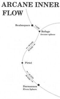 Inner flow-2e