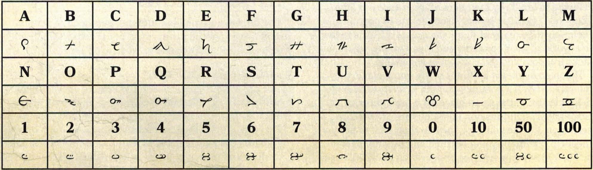Category:Languages using Espruar | Forgotten Realms Wiki | FANDOM