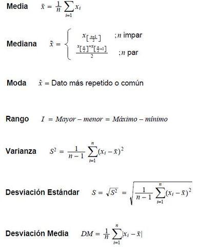 File:Noagrupados.jpg