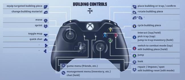 Fortnite controls | Fortnite Wiki | FANDOM powered by Wikia