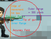 Range and acc