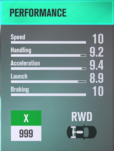 Performance Index | Forza Motorsport Wiki | FANDOM powered