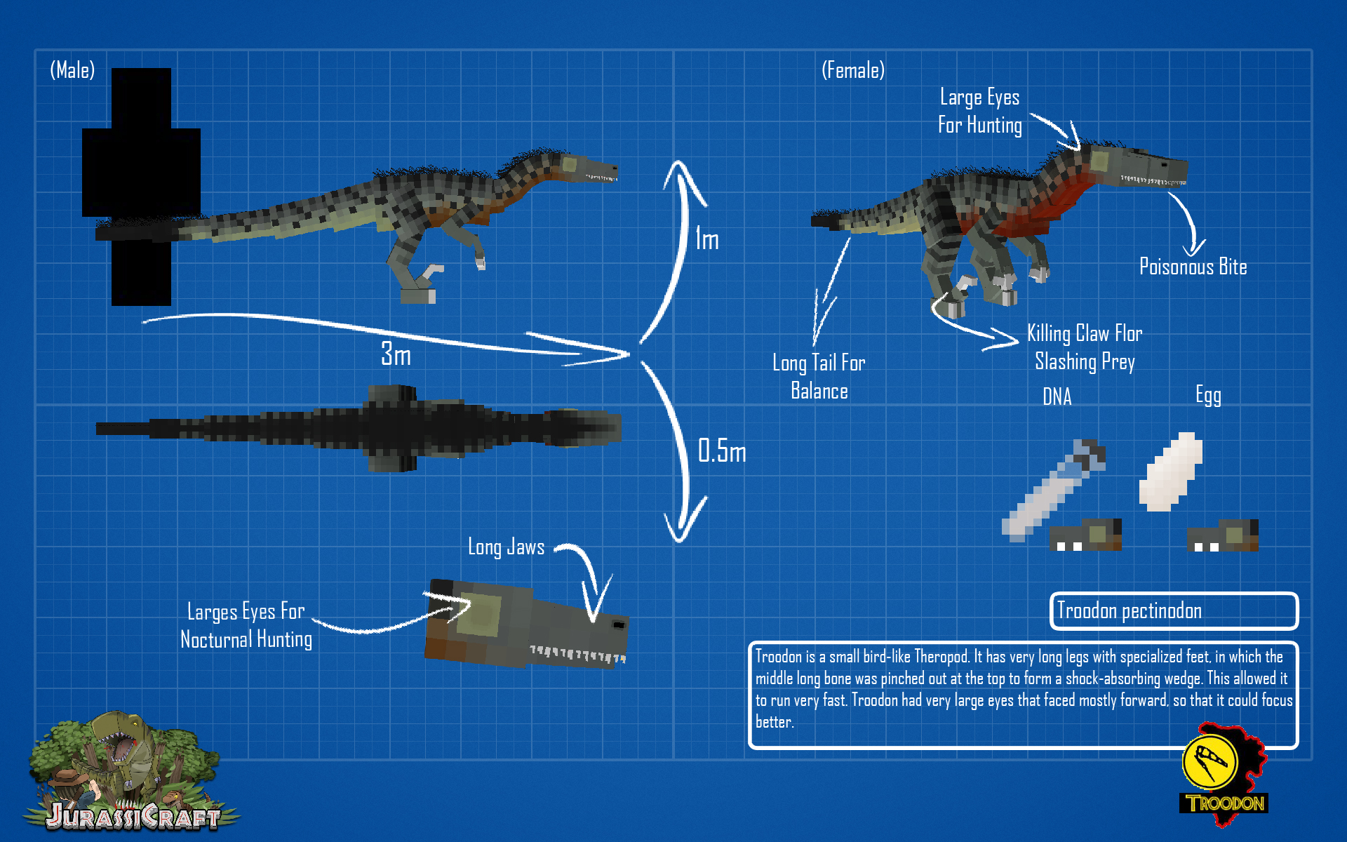 Troodon pectinodon fossils and archaeology mod jurassic park jurassicraft blueprint troodon by jurassicraft d8v1sfg malvernweather Images