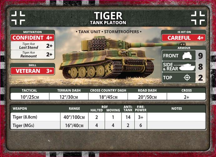 380aa1fd3782d Tiger   Flames of War Wiki   FANDOM powered by Wikia