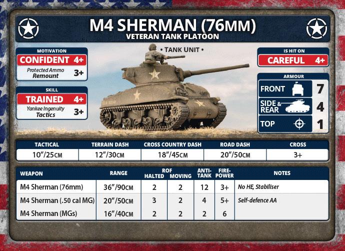 M4 Sherman | Flames of War Wiki | FANDOM powered by Wikia