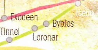 Loronar