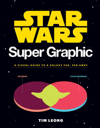 Star Wars Super Graphic: A Visual Guide to a Galaxy Far, Far Away