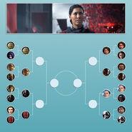 Star Wars Battlefront BT Round 2