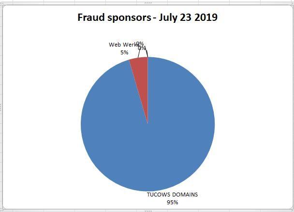 Malaysian Travel fraud   Fraud Reports Wiki   FANDOM powered by Wikia
