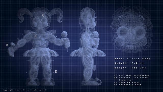 File:FNAFSL Baby Blueprints.png