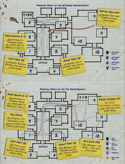 Mapa - FNaF 2 (The Freddy Files)