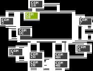 FNaF - Mapa (CAM 1B)