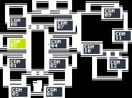 FNaF2 - Mapa (CAM 03)