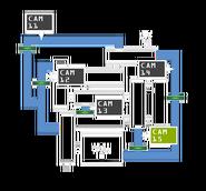 FNaF3 - Mapa (CAM 15)