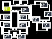 FNaF2 - Mapa (CAM 08)
