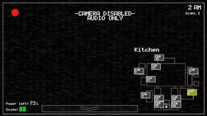FNaF 1 - Kitchen