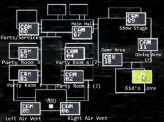 FNaF2 monitoring