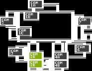 FNaF - Mapa (CAM 2A, 2B)