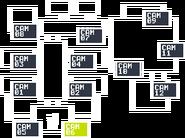 FNaF2 - Mapa (CAM 06)