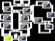 FNaF2 - Mapa (CAM 05)