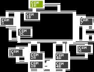 FNaF - Mapa (CAM 1A)