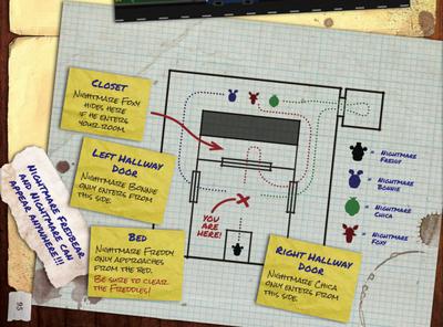 Mapa - FNaF 4 (The Freddy Files)