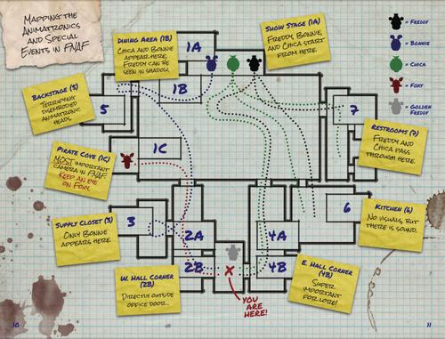 Mapa - FNaF (The Freddy Files)