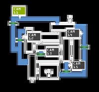 FNaF3 - Mapa (CAM 11)