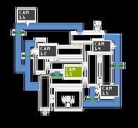 FNaF3 - Mapa (CAM 13)