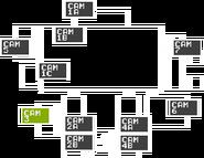 FNaF - Mapa (CAM 3)