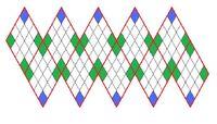 Icosahedron net tiled with indicators for irregularity