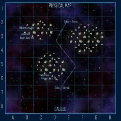 Galileo system
