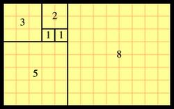 FibonacciBlocks