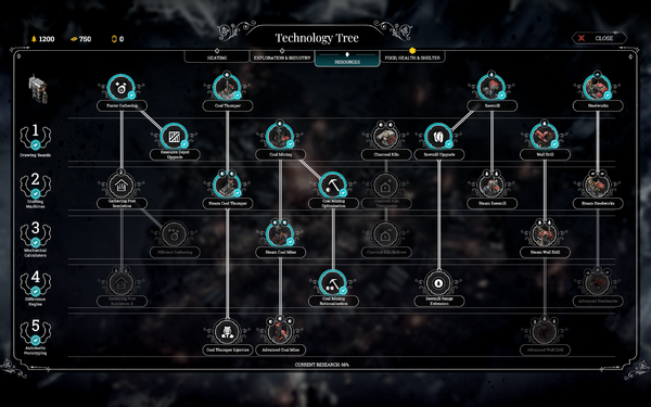 Resources tech tree