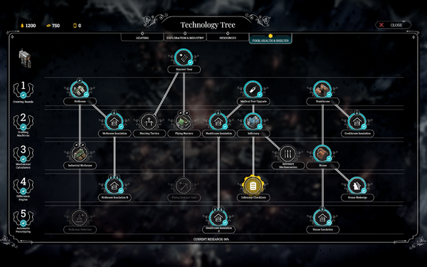 Food health shelter tech tree