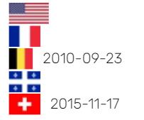 Modèle pays mobile