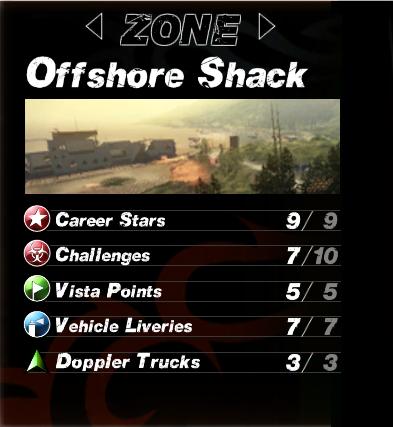 Fuelzone