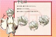 Yahiko's concept art