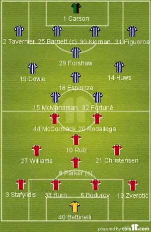 Wigan 3-3 Fulham (2014-15 Lineups)