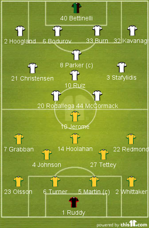 Fulham 1-0 Norwich (2014-15 Lineups)