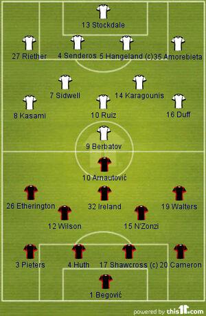 Fulham 1-0 Stoke (2013-14 Lineups)