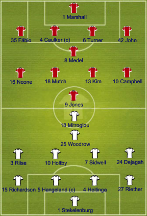 Cardiff 3-1 Fulham (Lineups)