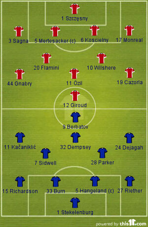Arsenal v Fulham (2013-14 Lineups)