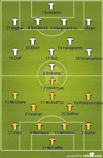 Fulham 2-4 Reading (Lineups)